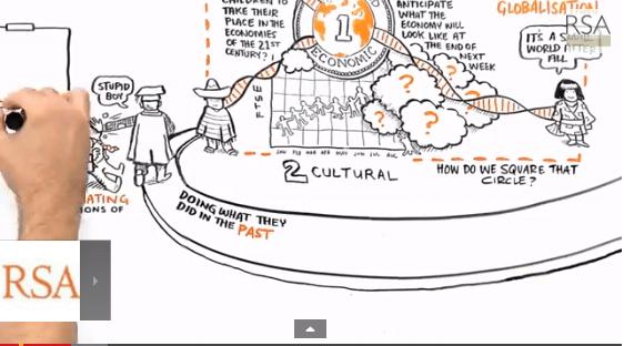 Creativity-sucking education stamping widgets of children* (video)